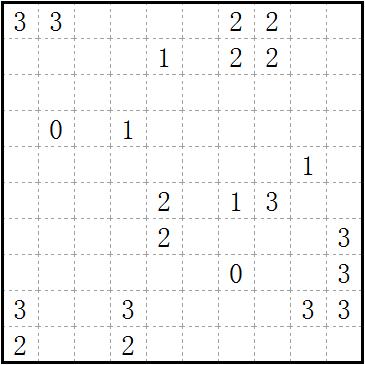 这道题的拼板该如何划分?