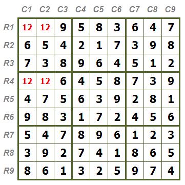 何谓致命模式(Deadly Pattern)?